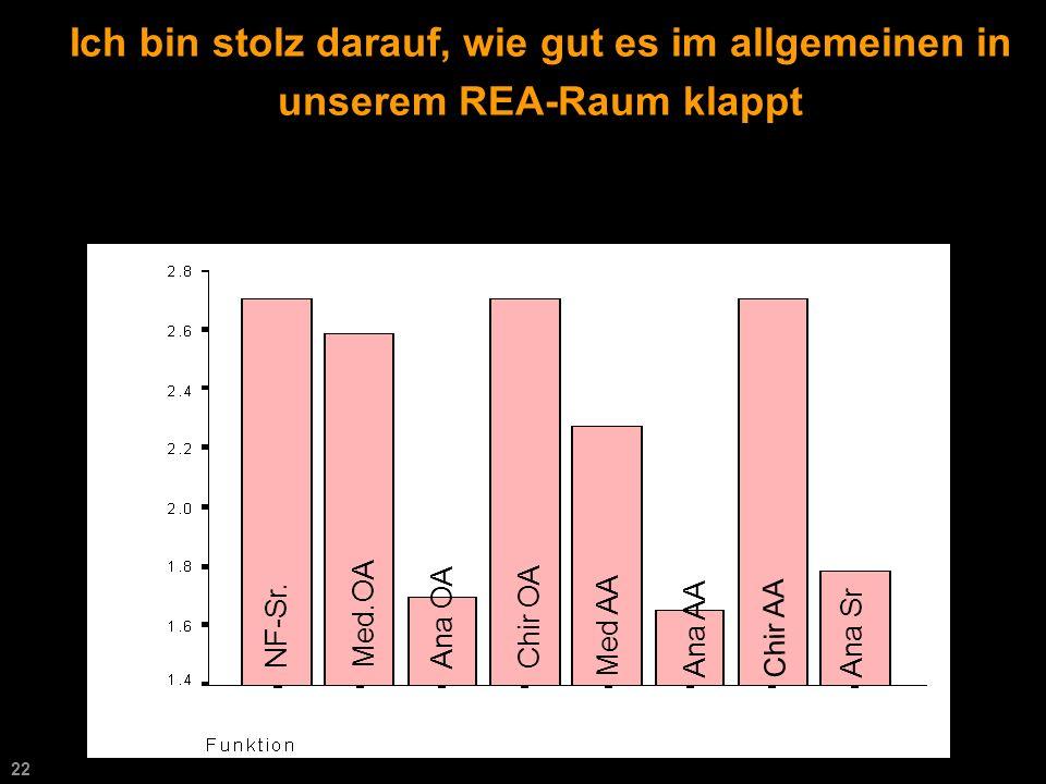 22 Patientenrechte - Bürgerrechte Evangelische Akademie Tutzing 18.