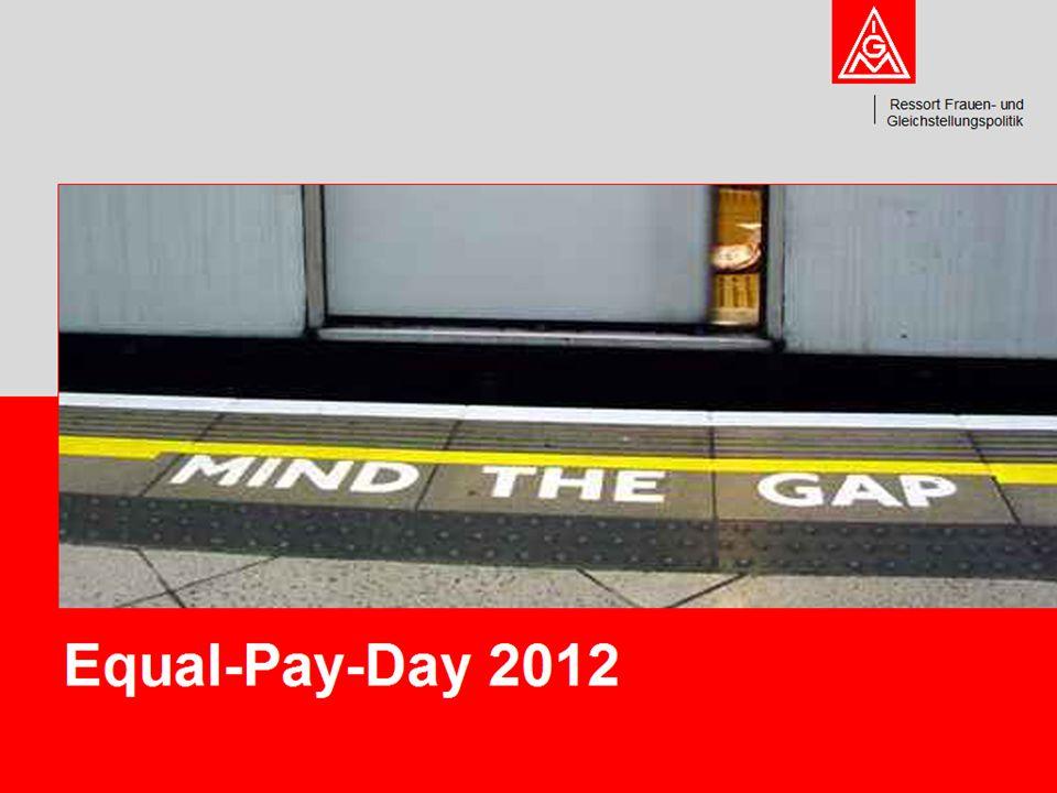 Ressort Frauen- und Gleichstellungspolitik Equal-Pay-Day 2012
