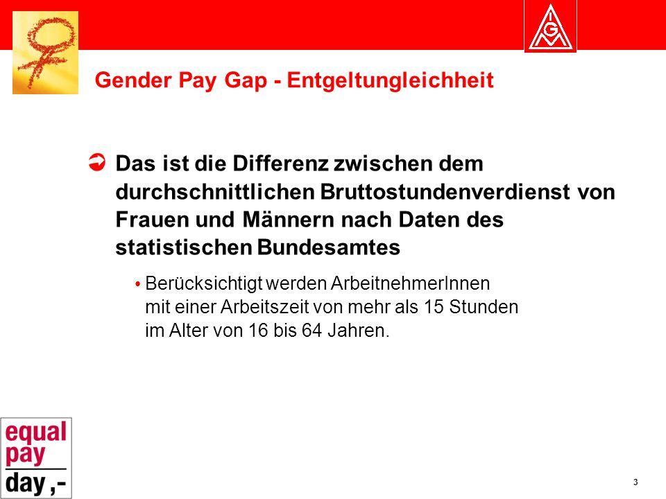 3 Gender Pay Gap - Entgeltungleichheit Das ist die Differenz zwischen dem durchschnittlichen Bruttostundenverdienst von Frauen und Männern nach Daten des statistischen Bundesamtes Berücksichtigt werden ArbeitnehmerInnen mit einer Arbeitszeit von mehr als 15 Stunden im Alter von 16 bis 64 Jahren.