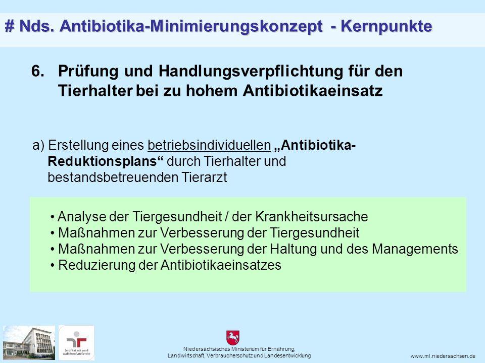 Niedersächsisches Ministerium für Ernährung, Landwirtschaft, Verbraucherschutz und Landesentwicklung www.ml.niedersachsen.de 6.