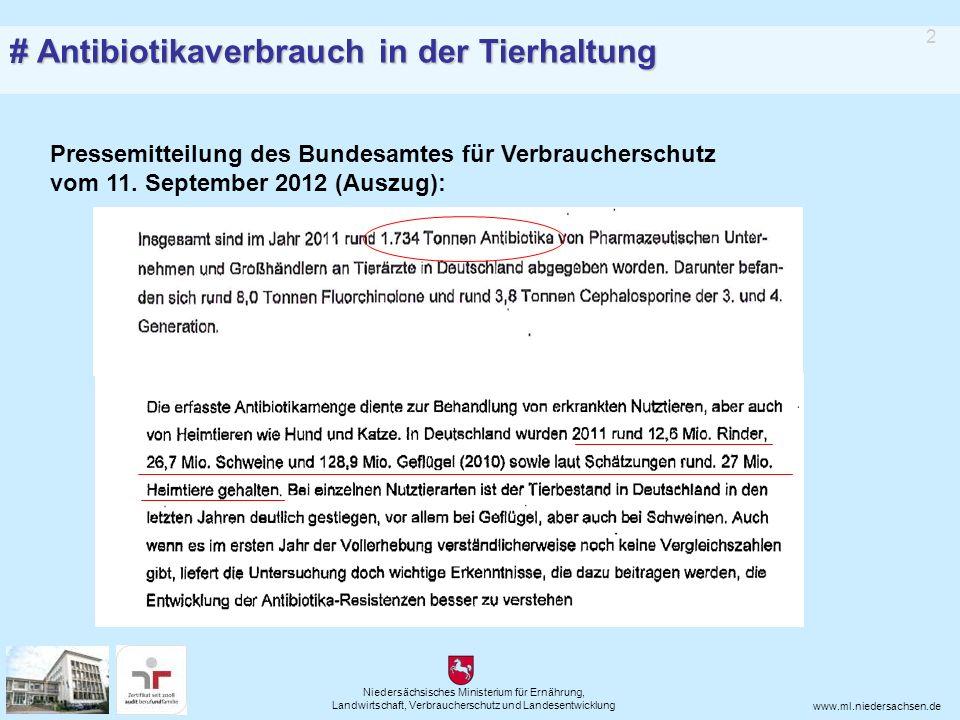 Niedersächsisches Ministerium für Ernährung, Landwirtschaft, Verbraucherschutz und Landesentwicklung www.ml.niedersachsen.de Der Einsatz von Antibiotika wird durch viele Faktoren bestimmt: z.B.