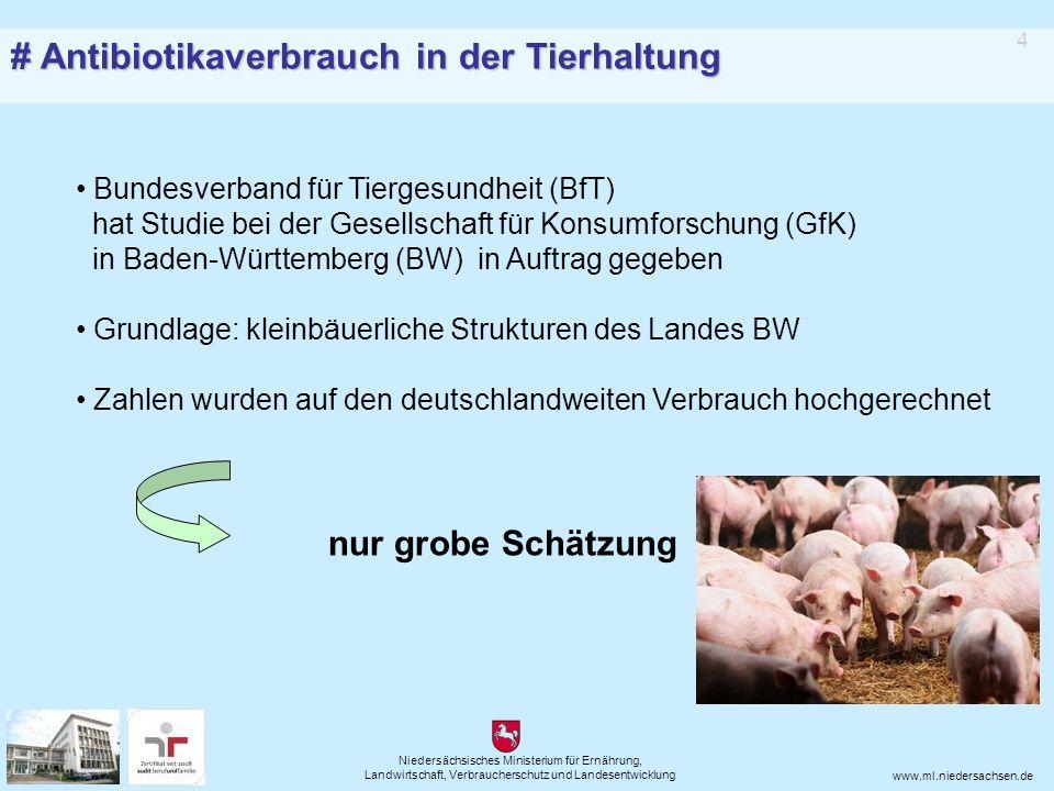 Niedersächsisches Ministerium für Ernährung, Landwirtschaft, Verbraucherschutz und Landesentwicklung www.ml.niedersachsen.de Bundesverband für Tiergesundheit (BfT) hat Studie bei der Gesellschaft für Konsumforschung (GfK) in Baden-Württemberg (BW) in Auftrag gegeben Grundlage: kleinbäuerliche Strukturen des Landes BW Zahlen wurden auf den deutschlandweiten Verbrauch hochgerechnet nur grobe Schätzung 4 # Antibiotikaverbrauch in der Tierhaltung