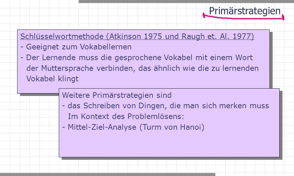 Schlüsselwortmethode (Atkinson 1975 und Raugh et. Al.