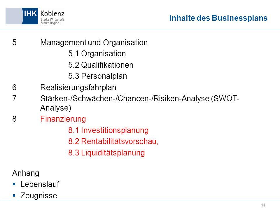 Inhalte des Businessplans 5Management und Organisation 5.1 Organisation 5.2 Qualifikationen 5.3 Personalplan 6Realisierungsfahrplan 7Stärken-/Schwächen-/Chancen-/Risiken-Analyse (SWOT- Analyse) 8Finanzierung 8.1 Investitionsplanung 8.2 Rentabilitätsvorschau, 8.3 Liquiditätsplanung Anhang  Lebenslauf  Zeugnisse 14