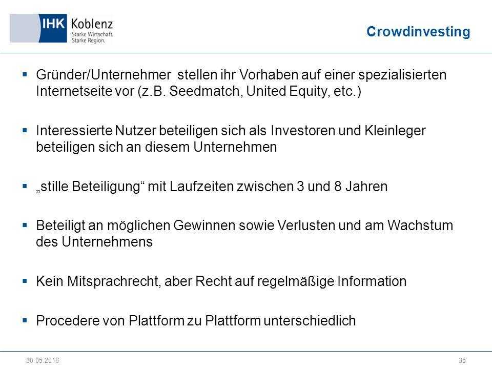 Crowdinvesting  Gründer/Unternehmer stellen ihr Vorhaben auf einer spezialisierten Internetseite vor (z.B.