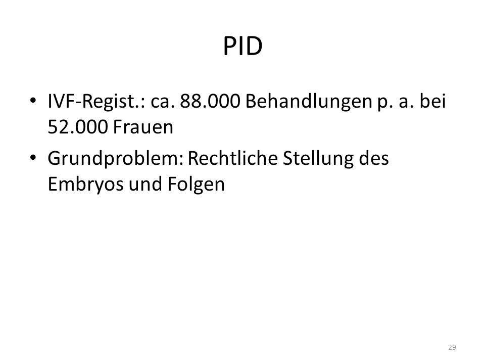 PID IVF-Regist.: ca. 88.000 Behandlungen p. a.