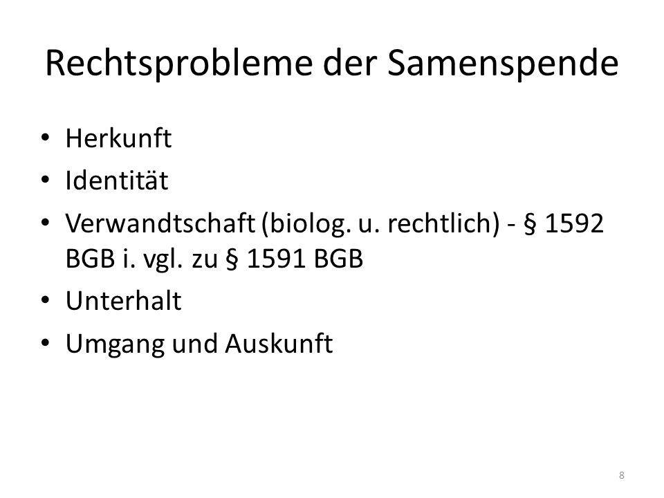 Rechtsprobleme der Samenspende Herkunft Identität Verwandtschaft (biolog.