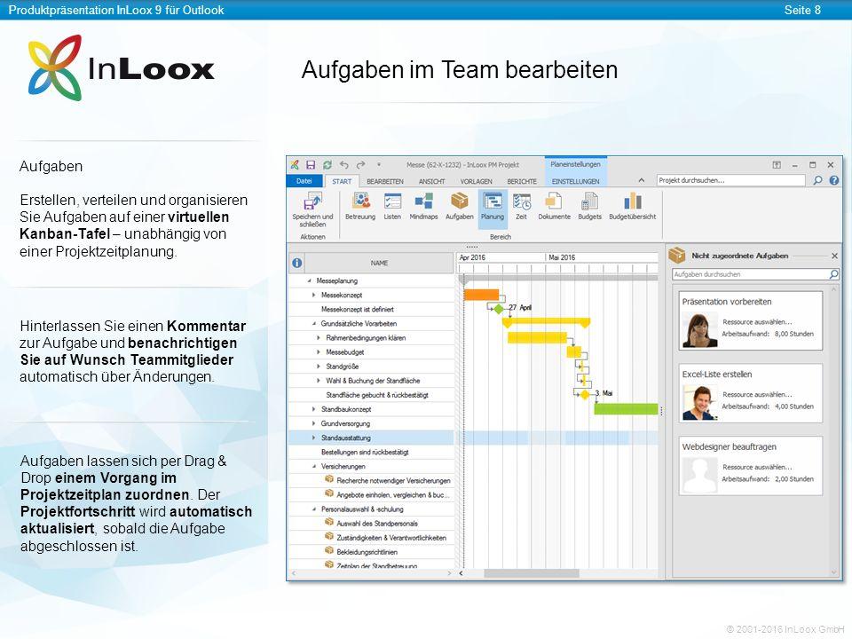 Produktpräsentation InLoox 9 für OutlookSeite 9 © 2001-2016 InLoox GmbH Überblick zur Ressourcenauslastung Ressourcenübersicht Behalten Sie mit InLoox für Outlook Ihre Kapazitäten im Blick.