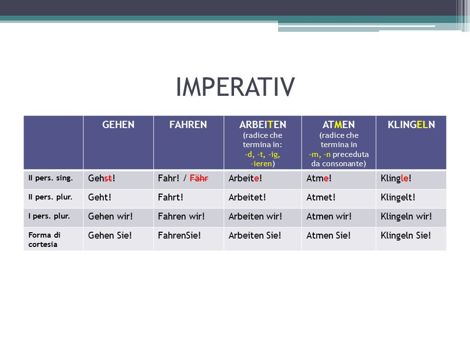 IMPERATIV GEHENFAHRENARBEITEN (radice che termina in: -d, -t, -ig, -ieren) ATMEN (radice che termina in –m, -n preceduta da consonante) KLINGELN II pers.