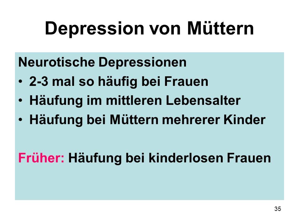 35 Depression von Müttern Neurotische Depressionen 2-3 mal so häufig bei Frauen Häufung im mittleren Lebensalter Häufung bei Müttern mehrerer Kinder Früher: Häufung bei kinderlosen Frauen