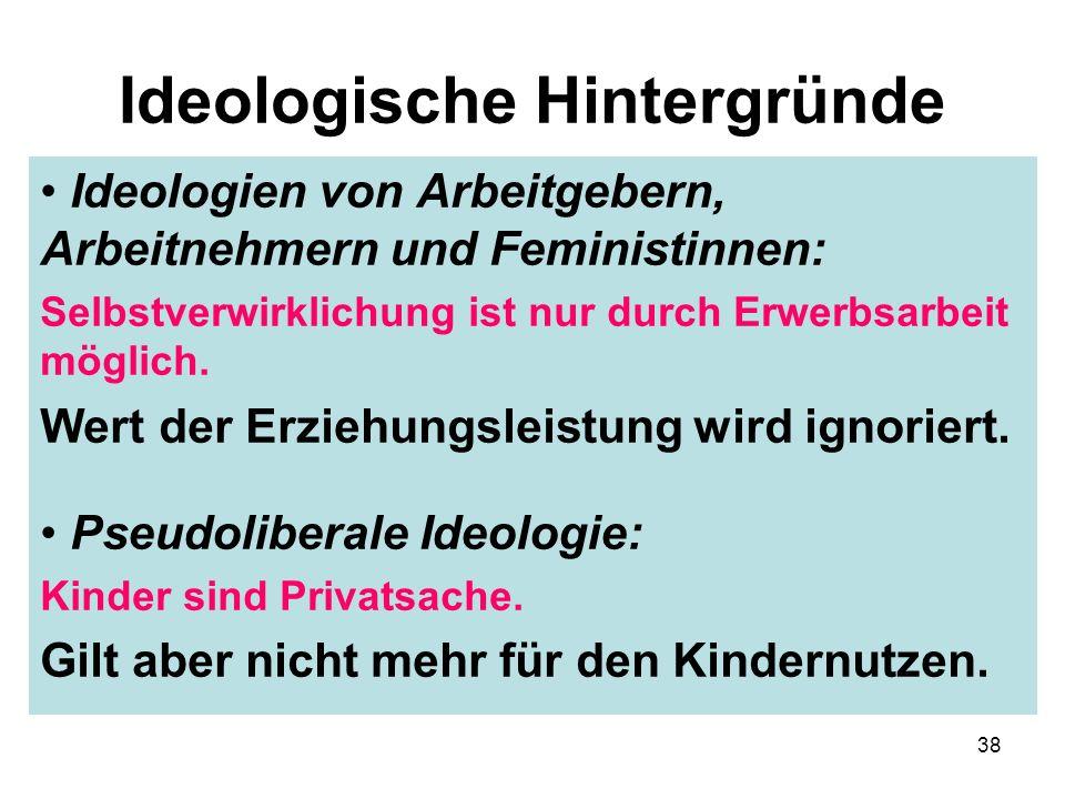 38 Ideologische Hintergründe Ideologien von Arbeitgebern, Arbeitnehmern und Feministinnen: Selbstverwirklichung ist nur durch Erwerbsarbeit möglich.