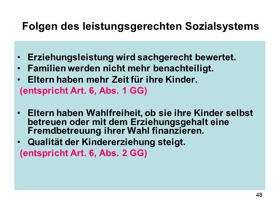 48 Folgen des leistungsgerechten Sozialsystems Erziehungsleistung wird sachgerecht bewertet.