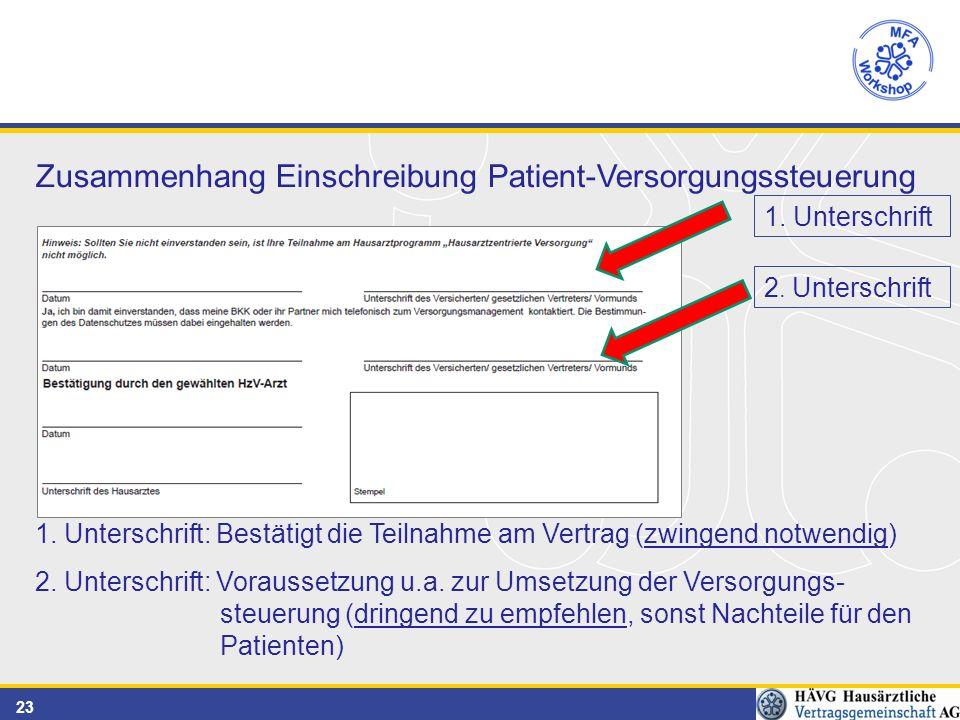 23 Zusammenhang Einschreibung Patient-Versorgungssteuerung 1.