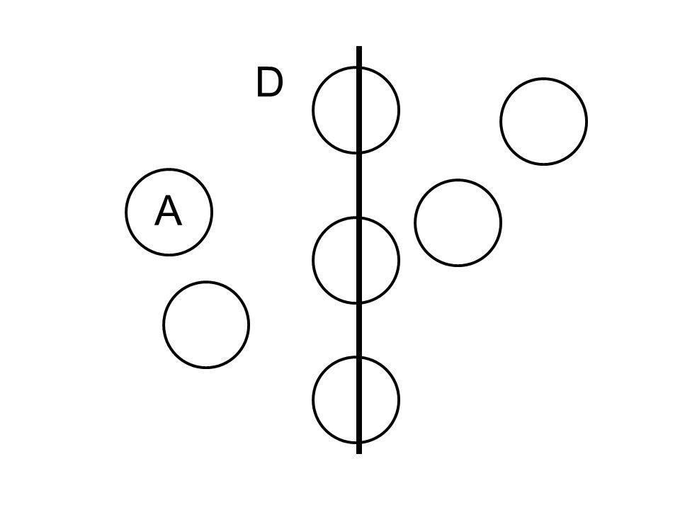 D C1C2C3