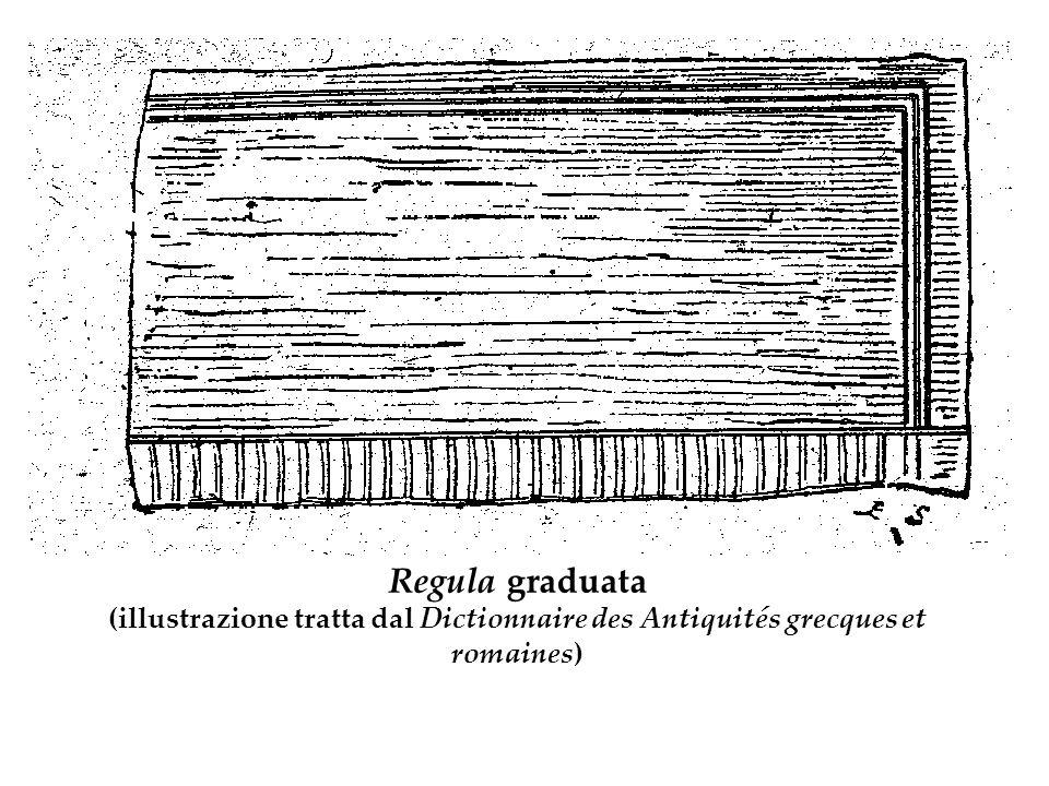 Regula graduata (illustrazione tratta dal Dictionnaire des Antiquités grecques et romaines)