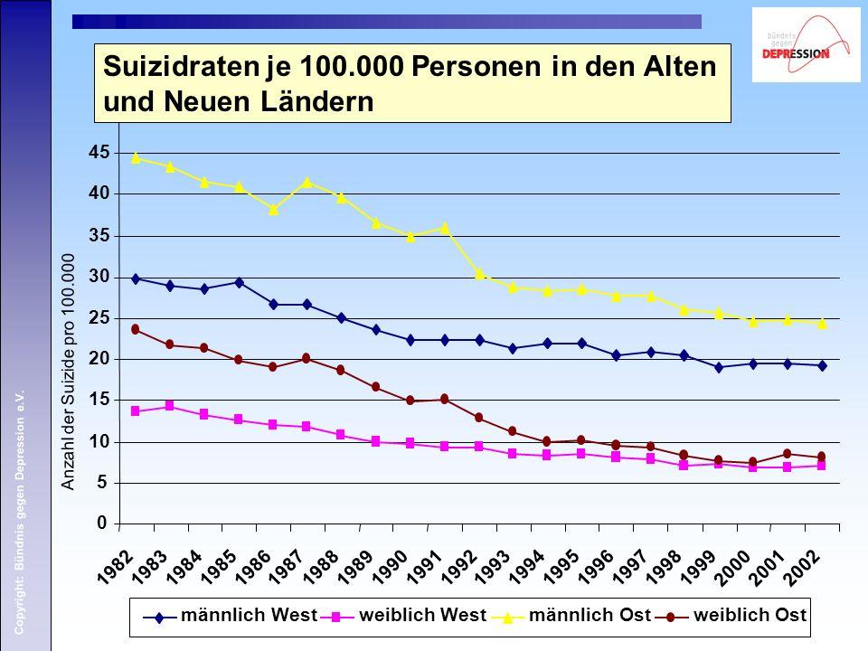 Copyright: Bündnis gegen Depression e.V. Suizidraten je 100.000 Personen in den Alten und Neuen Ländern Anzahl der Suizide pro 100.000