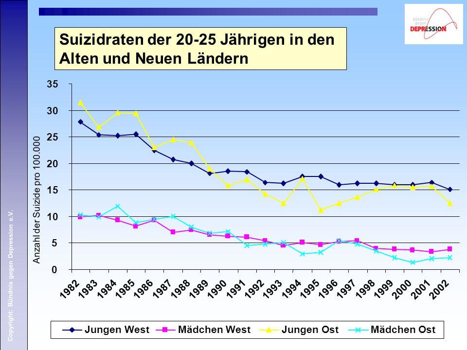 Copyright: Bündnis gegen Depression e.V. Suizidraten der 20-25 Jährigen in den Alten und Neuen Ländern Jungen WestMädchen WestJungen OstMädchen Ost An