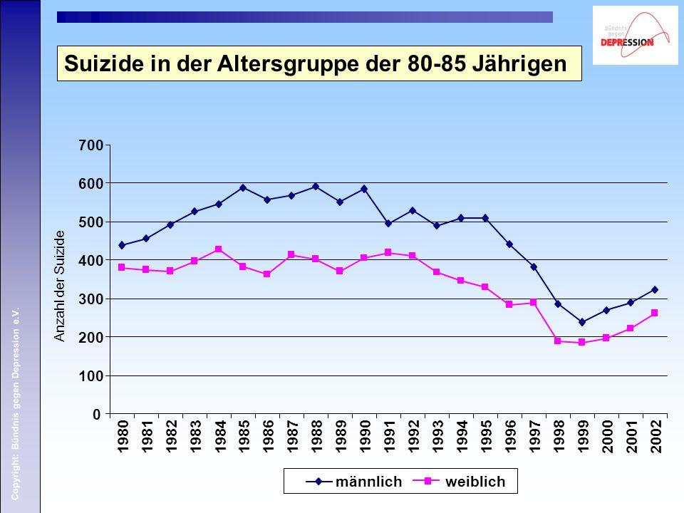 Copyright: Bündnis gegen Depression e.V. Suizide in der Altersgruppe der 80-85 Jährigen Anzahl der Suizide