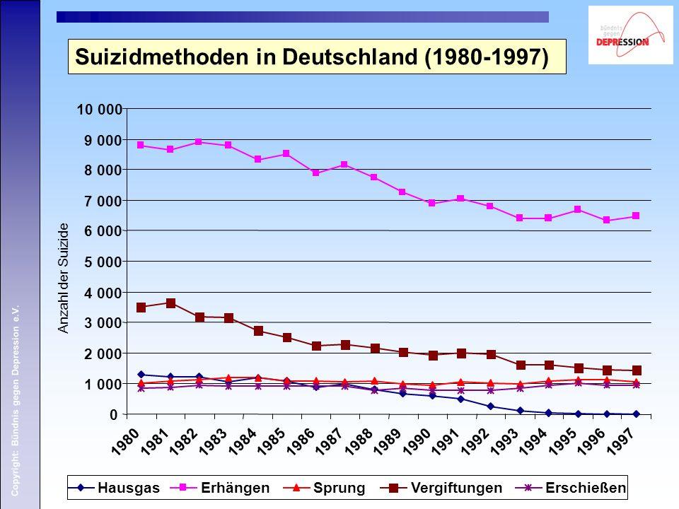 Copyright: Bündnis gegen Depression e.V. Suizidmethoden in Deutschland (1980-1997) Anzahl der Suizide