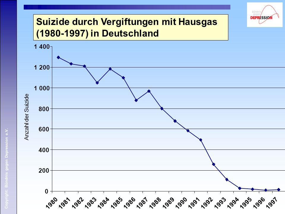 Copyright: Bündnis gegen Depression e.V. Suizide durch Vergiftungen mit Hausgas (1980-1997) in Deutschland 0 200 400 600 800 1 000 1 200 1 400 1980198