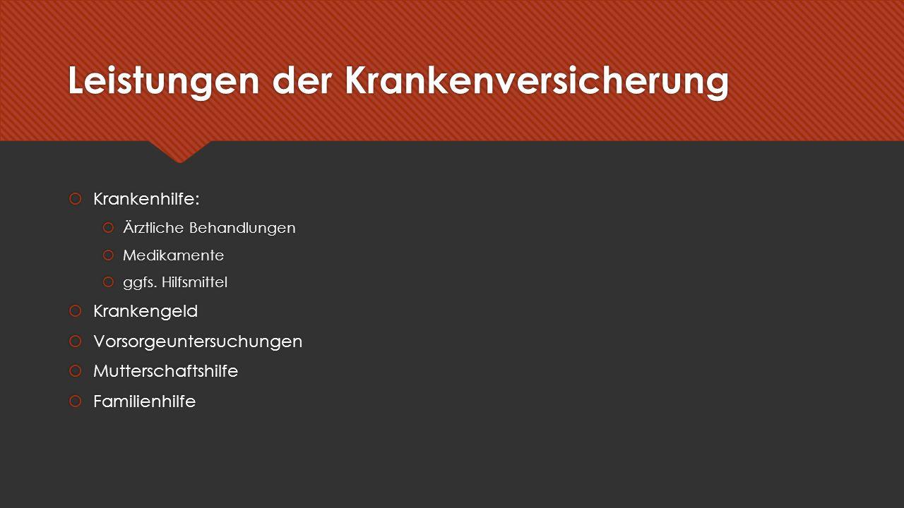 Pflegeversicherung  Träger der Pflegeversicherung: Pflegekassen  Beitrag zur Pflegeversicherung (Stand 2016):  Beitrag: 2,35 % (zzgl.