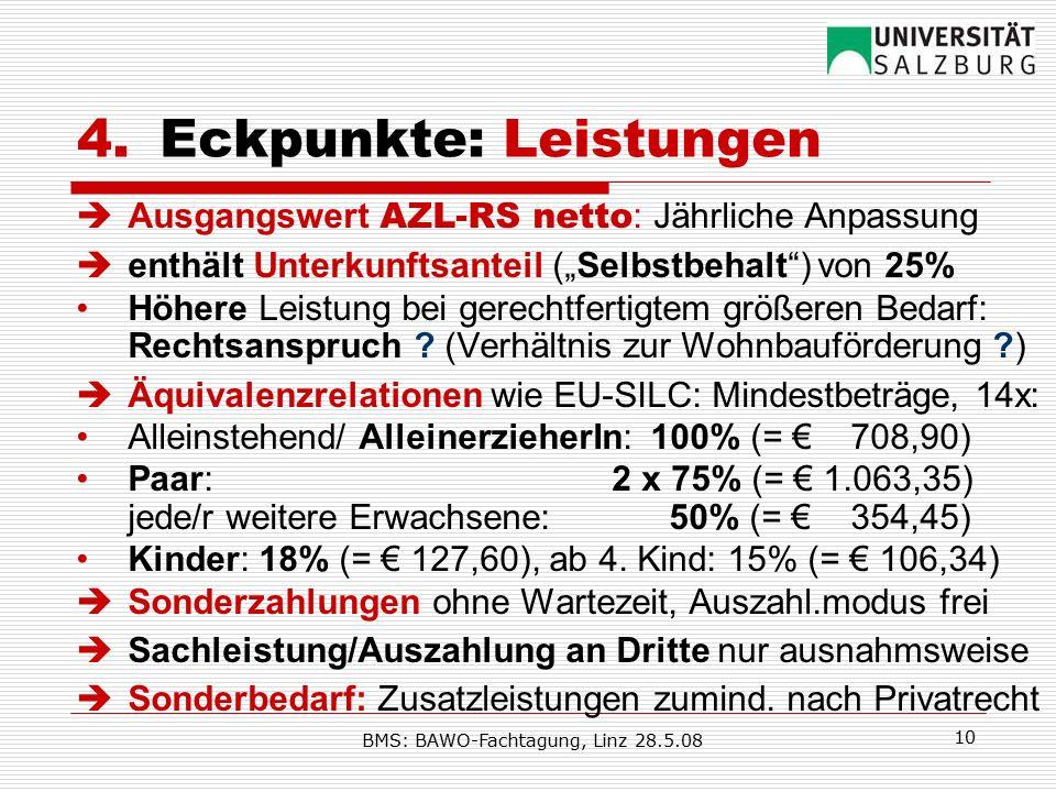 "BMS: BAWO-Fachtagung, Linz 28.5.08 10 4.Eckpunkte: Leistungen  Ausgangswert AZL-RS netto : Jährliche Anpassung  enthält Unterkunftsanteil (""Selbstbehalt ) von 25% Höhere Leistung bei gerechtfertigtem größeren Bedarf: Rechtsanspruch ."