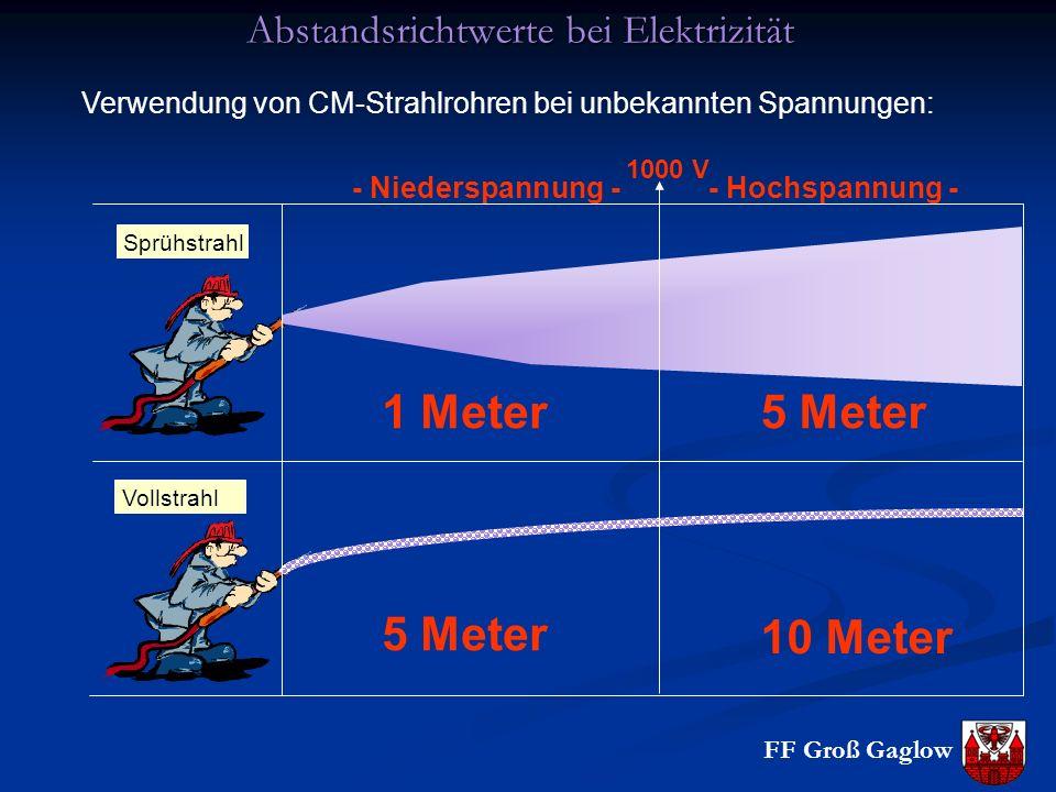 FF Groß Gaglow Abstandsrichtwerte bei Elektrizität Verwendung von CM-Strahlrohren bei unbekannten Spannungen: Sprühstrahl Vollstrahl 1 Meter5 Meter 10 Meter 1000 V - Niederspannung - - Hochspannung -