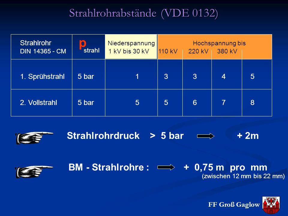 FF Groß Gaglow Strahlrohrabstände (VDE 0132) Strahlrohr Niederspannung Hochspannung bis DIN 14365 - CM 1 kV bis 30 kV 110 kV 220 kV 380 kV 1. Sprühstr