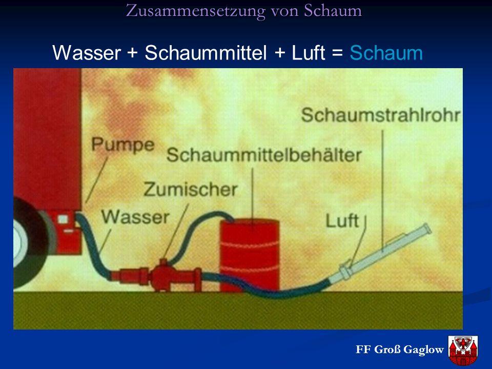 FF Groß Gaglow Zusammensetzung von Schaum Wasser + Schaummittel + Luft = Schaum