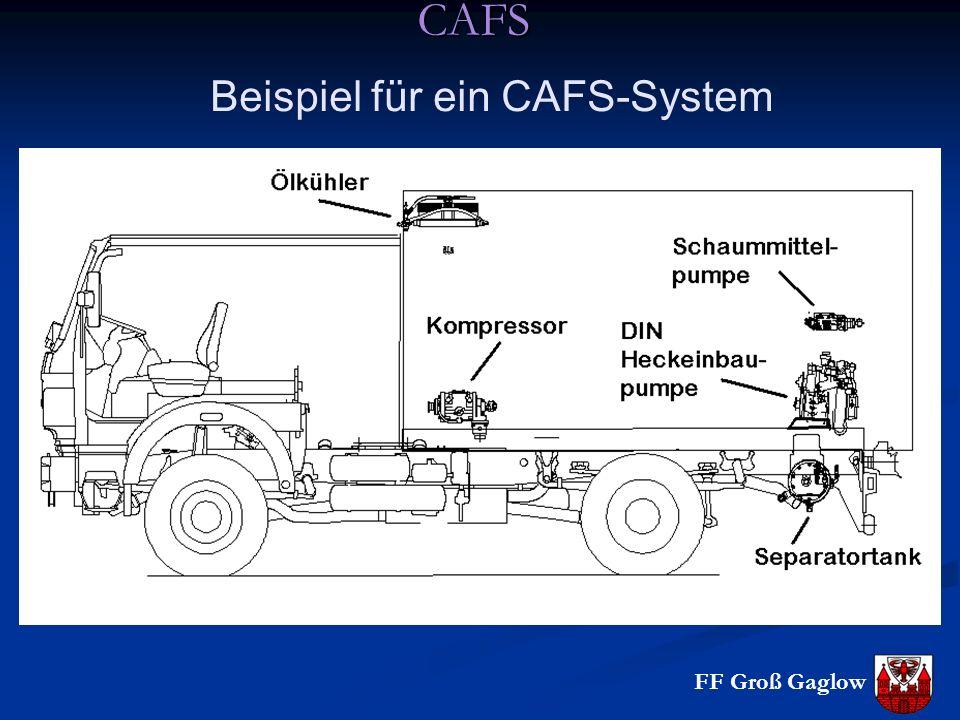 FF Groß Gaglow CAFS Beispiel für ein CAFS-System