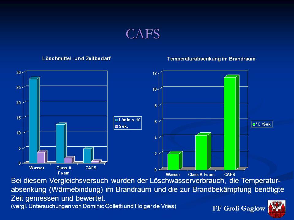 FF Groß Gaglow CAFS Bei diesem Vergleichsversuch wurden der Löschwasserverbrauch, die Temperatur- absenkung (Wärmebindung) im Brandraum und die zur Brandbekämpfung benötigte Zeit gemessen und bewertet.