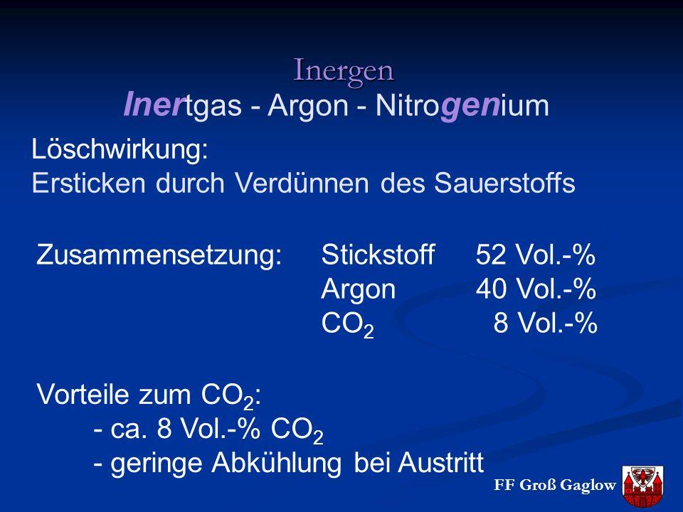 Inergen Löschwirkung: Ersticken durch Verdünnen des Sauerstoffs Zusammensetzung:Stickstoff 52 Vol.-% Argon 40 Vol.-% CO 2 8 Vol.-% Vorteile zum CO 2 : - ca.