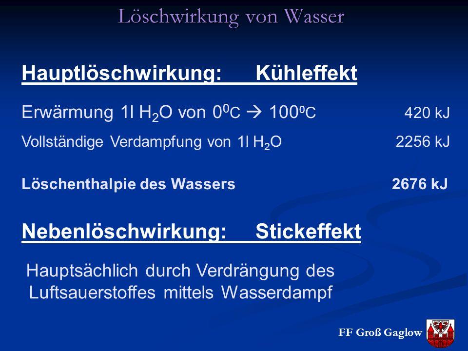 FF Groß Gaglow Löschwirkung von Wasser Hauptlöschwirkung: Kühleffekt Erwärmung 1l H 2 O von 0 0 C  100 0 C 420 kJ Vollständige Verdampfung von 1l H 2