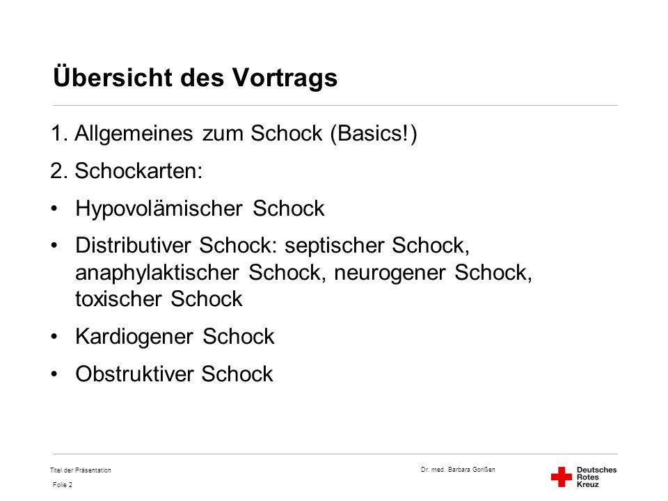 Dr. med. Barbara Gorißen Folie 2 Titel der Präsentation Übersicht des Vortrags 1. Allgemeines zum Schock (Basics!) 2. Schockarten: Hypovolämischer Sch