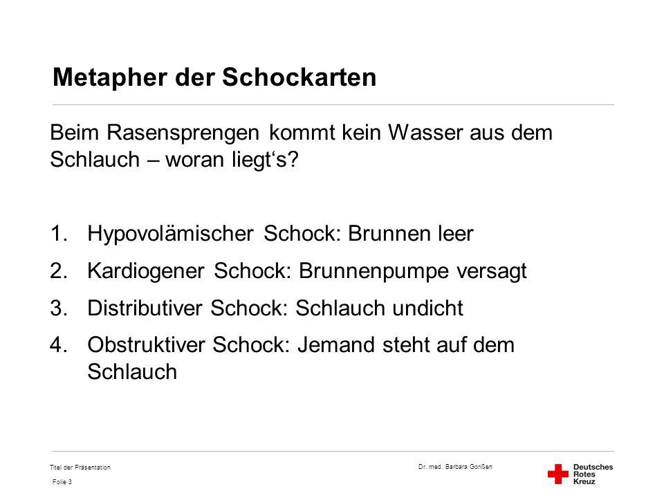 Dr. med. Barbara Gorißen Folie 3 Metapher der Schockarten Beim Rasensprengen kommt kein Wasser aus dem Schlauch – woran liegt's? 1.Hypovolämischer Sch