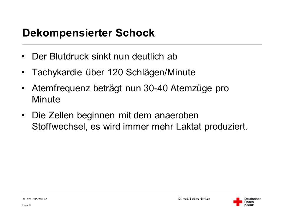 Dr. med. Barbara Gorißen Folie 8 Dekompensierter Schock Der Blutdruck sinkt nun deutlich ab Tachykardie über 120 Schlägen/Minute Atemfrequenz beträgt