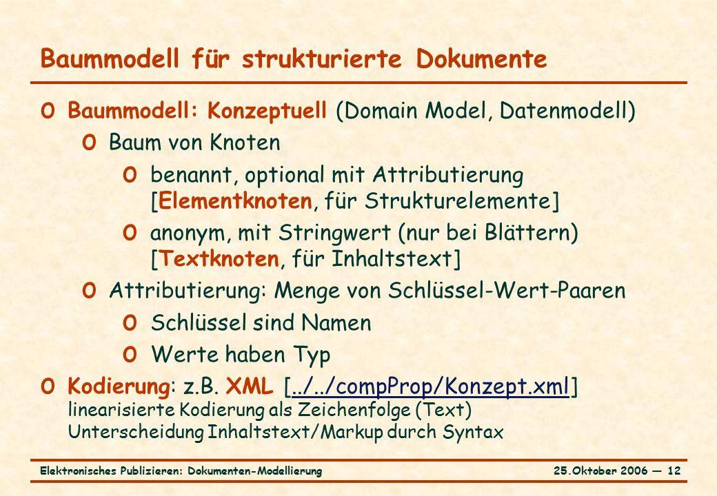 25.Oktober 2006 ― 12Elektronisches Publizieren: Dokumenten-Modellierung Baummodell für strukturierte Dokumente o Baummodell: Konzeptuell (Domain Model, Datenmodell) o Baum von Knoten o benannt, optional mit Attributierung [Elementknoten, für Strukturelemente] o anonym, mit Stringwert (nur bei Blättern) [Textknoten, für Inhaltstext] o Attributierung: Menge von Schlüssel-Wert-Paaren o Schlüssel sind Namen o Werte haben Typ o Kodierung: z.B.