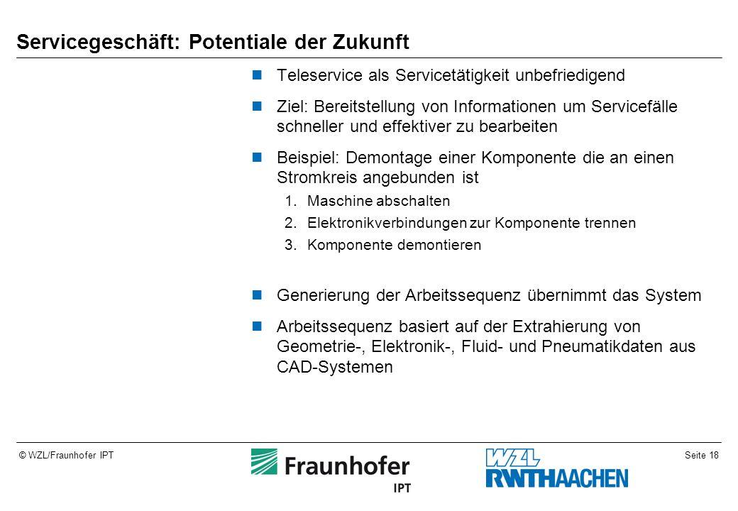 Seite 18© WZL/Fraunhofer IPT Servicegeschäft: Potentiale der Zukunft Teleservice als Servicetätigkeit unbefriedigend Ziel: Bereitstellung von Informat