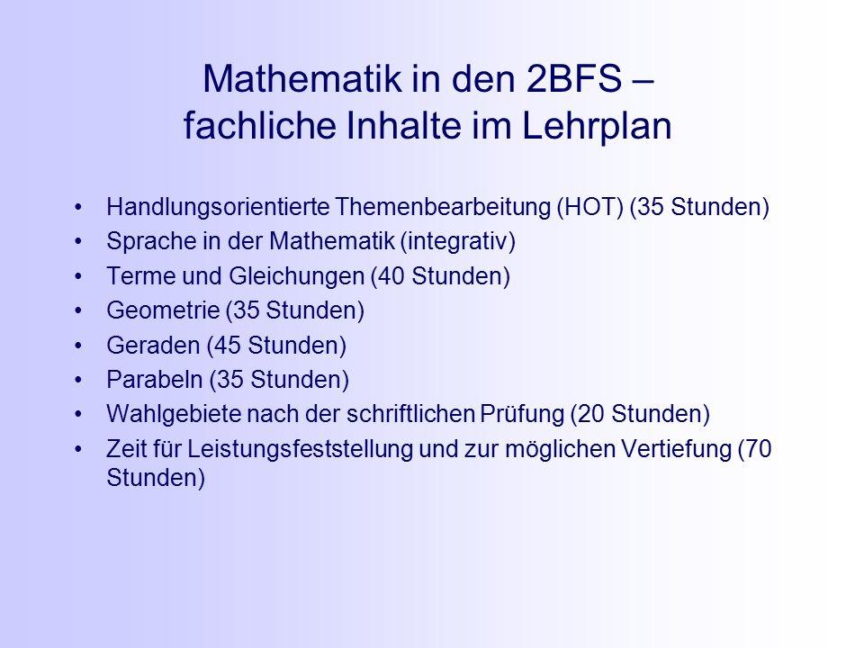 Handlungsorientierte Themenbearbeitung (HOT) (35 Stunden) Sprache in der Mathematik (integrativ) Terme und Gleichungen (40 Stunden) Geometrie (35 Stunden) Geraden (45 Stunden) Parabeln (35 Stunden) Wahlgebiete nach der schriftlichen Prüfung (20 Stunden) Zeit für Leistungsfeststellung und zur möglichen Vertiefung (70 Stunden) Mathematik in den 2BFS – fachliche Inhalte im Lehrplan