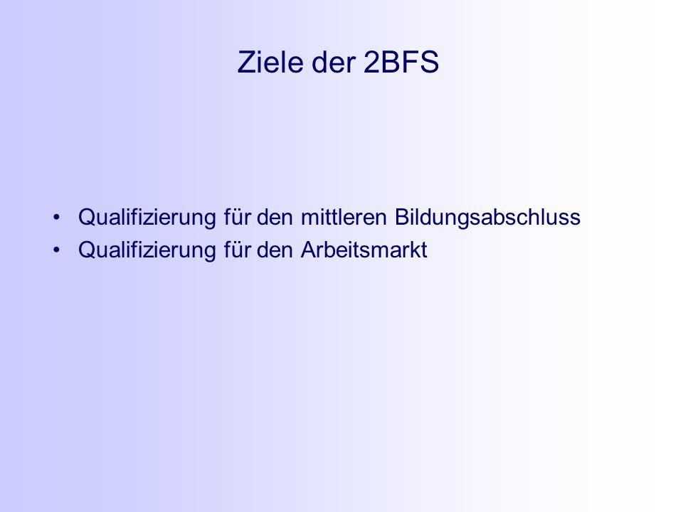 Die neue Ausbildungs- und Prüfungsordnung und der neue Lehrplan für das Fach Mathematik treten ab dem Schuljahr 05/06 verbindlich für alle 2BFS in Kraft.