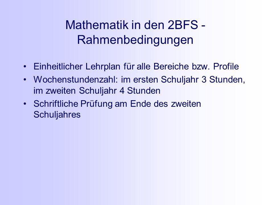 Was hat sich im Lehrplan verändert? – Sprache in der Mathematik nach B. Weber