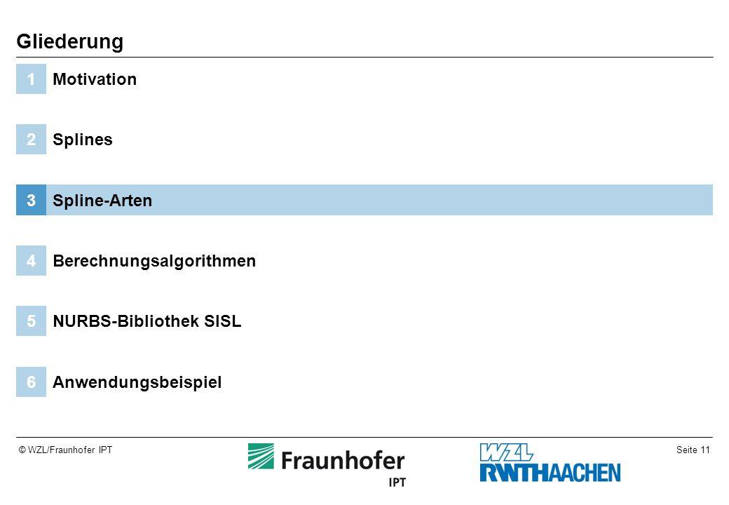 Seite 11© WZL/Fraunhofer IPT Anwendungsbeispiel6 NURBS-Bibliothek SISL5 Berechnungsalgorithmen4 Spline-Arten3 Splines2 Motivation1 Gliederung