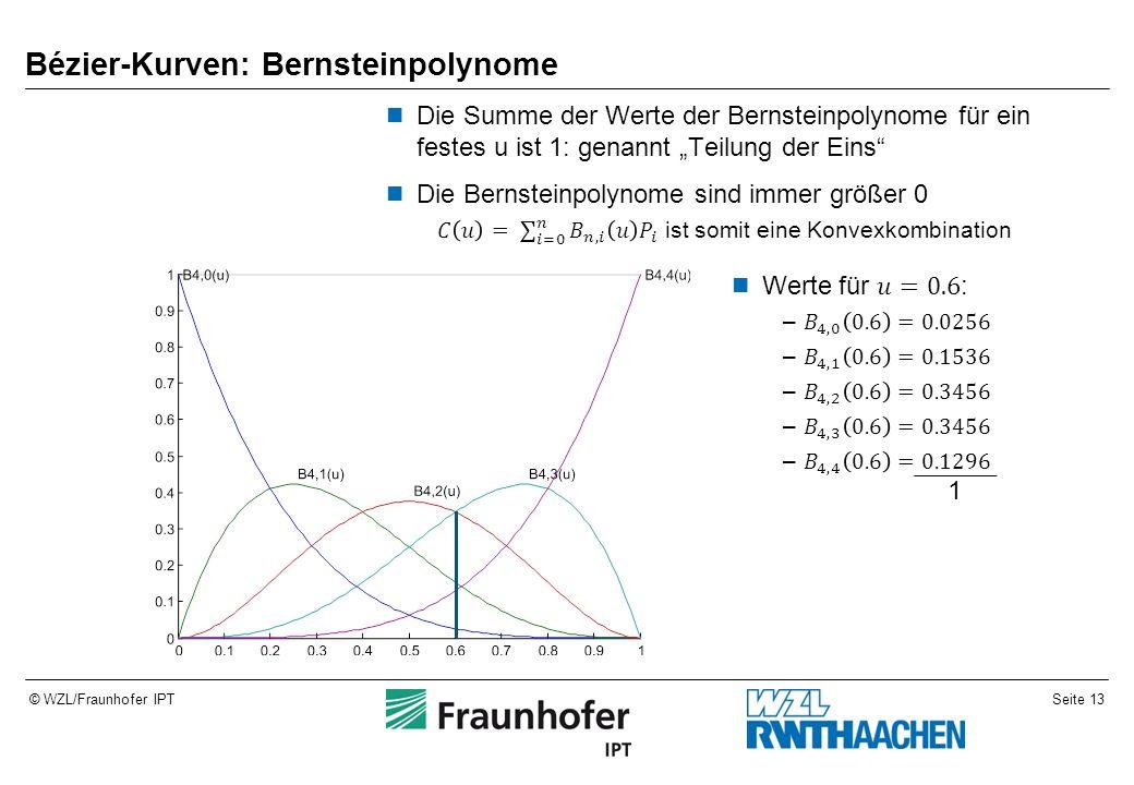 Seite 13© WZL/Fraunhofer IPT Bézier-Kurven: Bernsteinpolynome 1