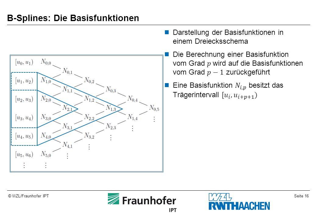 Seite 16© WZL/Fraunhofer IPT B-Splines: Die Basisfunktionen
