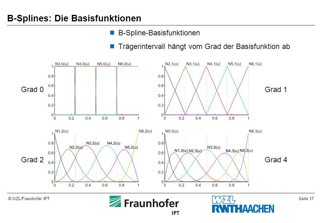 Seite 17© WZL/Fraunhofer IPT B-Splines: Die Basisfunktionen B-Spline-Basisfunktionen Trägerintervall hängt vom Grad der Basisfunktion ab Grad 0 Grad 2