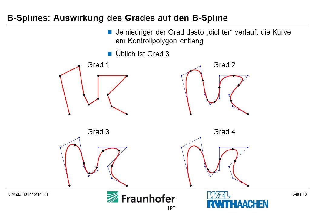 """Seite 18© WZL/Fraunhofer IPT B-Splines: Auswirkung des Grades auf den B-Spline Je niedriger der Grad desto """"dichter verläuft die Kurve am Kontrollpolygon entlang Üblich ist Grad 3 Grad 1Grad 2 Grad 3Grad 4"""