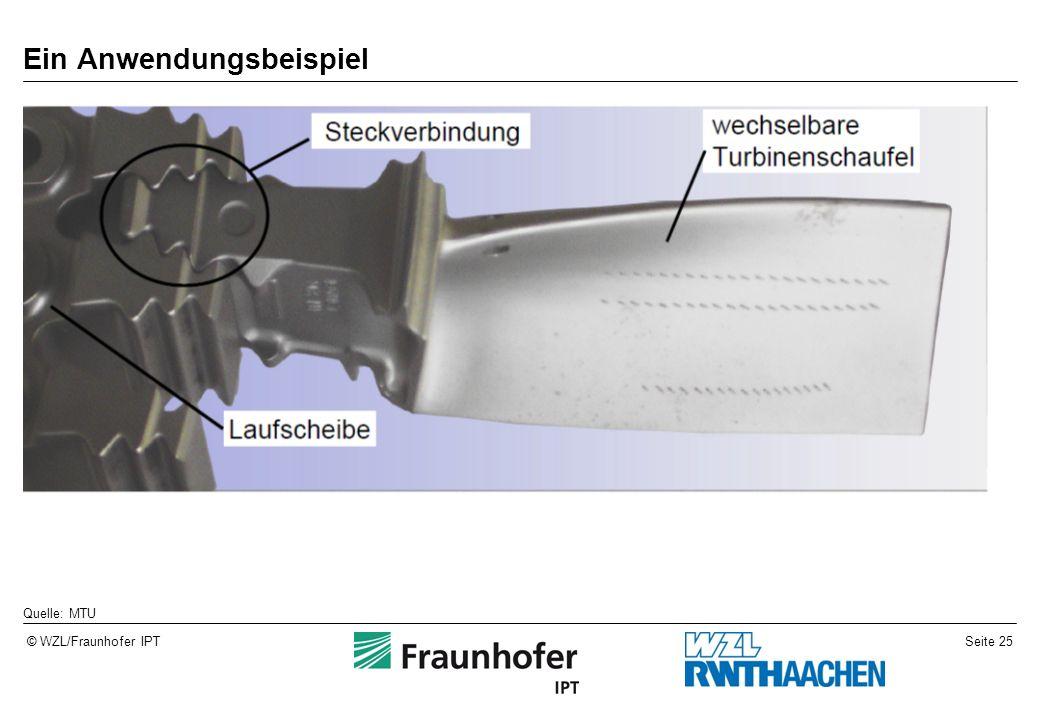 Seite 25© WZL/Fraunhofer IPT Ein Anwendungsbeispiel Quelle: MTU