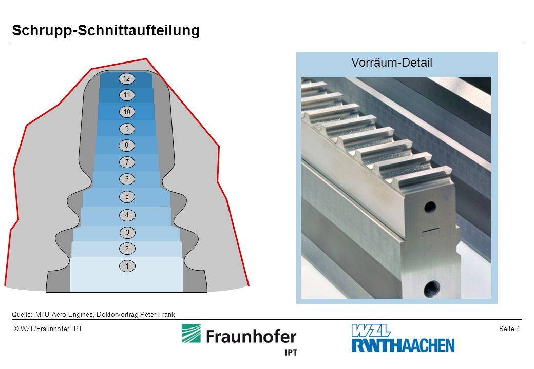 Seite 4© WZL/Fraunhofer IPT Schrupp-Schnittaufteilung 9 11 12 10 2 3 4 5 6 7 8 1 Quelle: MTU Aero Engines, Doktorvortrag Peter Frank Vorräum-Detail