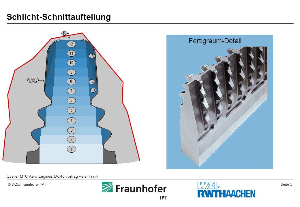 Seite 5© WZL/Fraunhofer IPT Schlicht-Schnittaufteilung 16 15 17 18 14 9 11 12 10 2 3 4 5 6 13 7 8 1 Quelle: MTU Aero Engines, Doktorvortrag Peter Frank Fertigräum-Detail