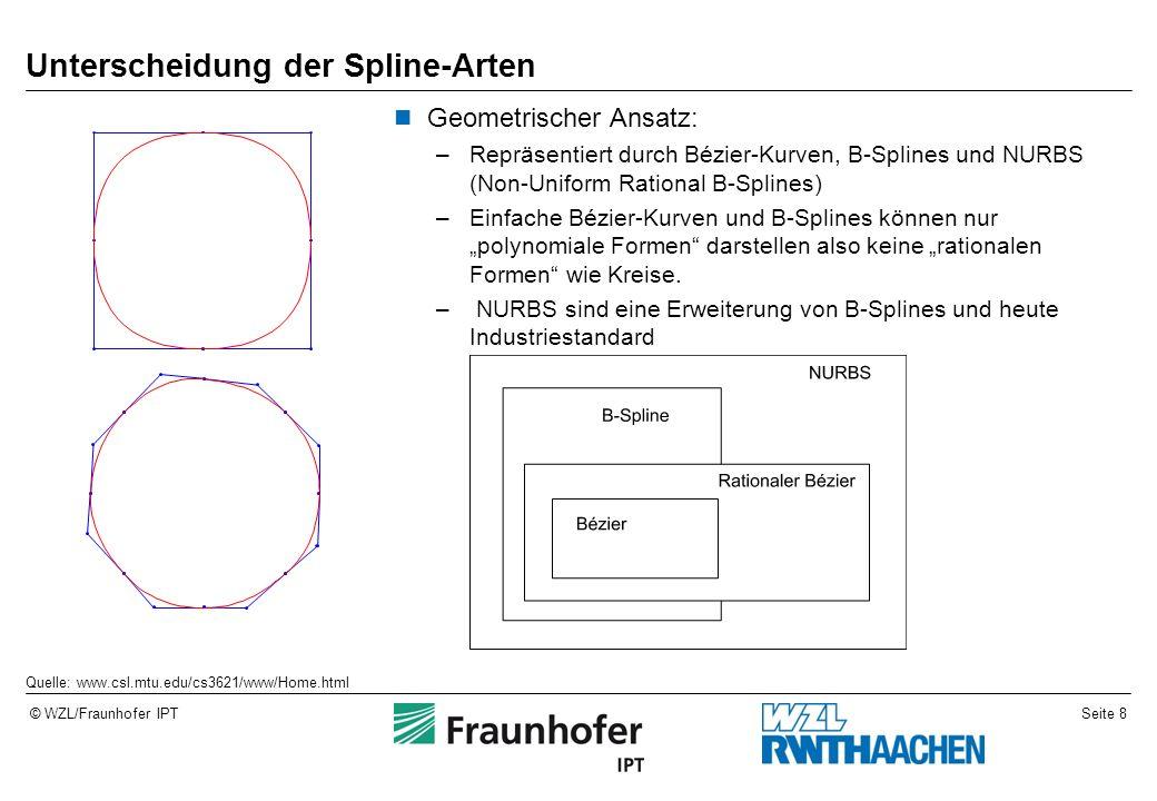 """Seite 8© WZL/Fraunhofer IPT Unterscheidung der Spline-Arten Geometrischer Ansatz: –Repräsentiert durch Bézier-Kurven, B-Splines und NURBS (Non-Uniform Rational B-Splines) –Einfache Bézier-Kurven und B-Splines können nur """"polynomiale Formen darstellen also keine """"rationalen Formen wie Kreise."""